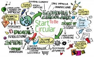bando-startup-economia-circolare-start-to-be-circular-fonte-fondazione-bracco
