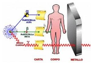 esposizine_alle_radiazioni
